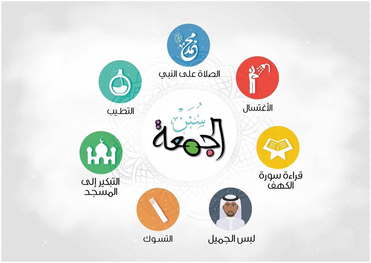 فضل يوم الجمعة وأعماله | إسلامي ميديا